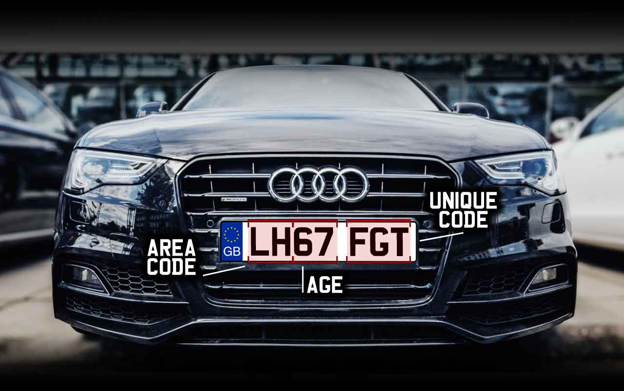 How to read your number plate