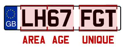 How To Read Car Number Plates